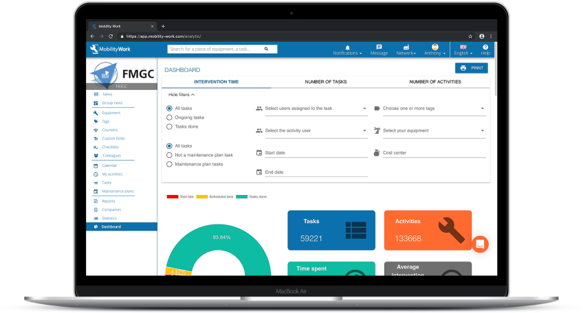 CMMS: Mobility Work's New Dashboard | Mobility Work